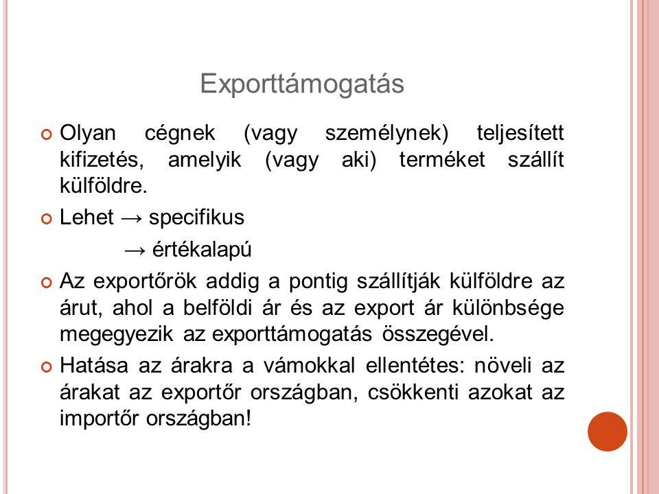Exporttámogatás Olyan cégnek (vagy személynek) teljesített kifizetés, amelyik (vagy aki) terméket szállít külföldre.