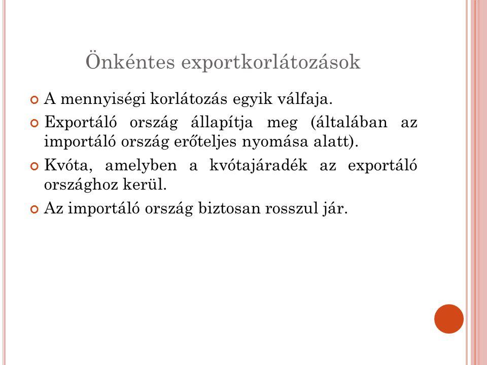 Önkéntes exportkorlátozások