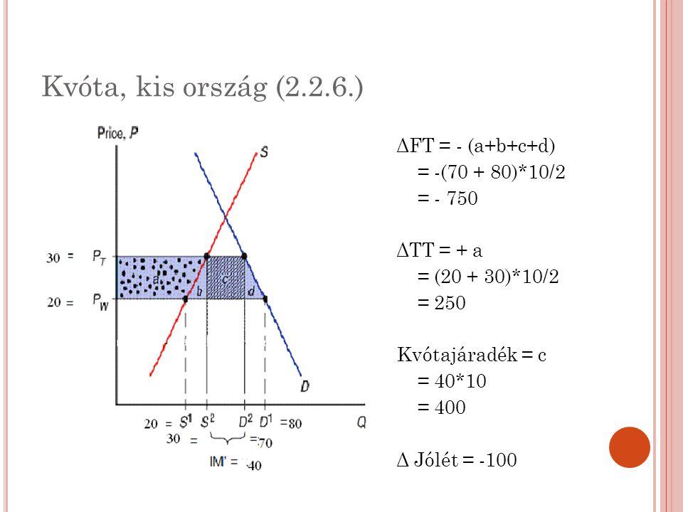 Kvóta, kis ország (2.2.6.) ΔFT = - (a+b+c+d) = -(70 + 80)*10/2 = - 750