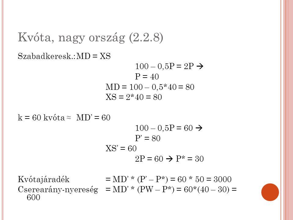 Kvóta, nagy ország (2.2.8) Szabadkeresk.: MD = XS 100 – 0,5P = 2P 