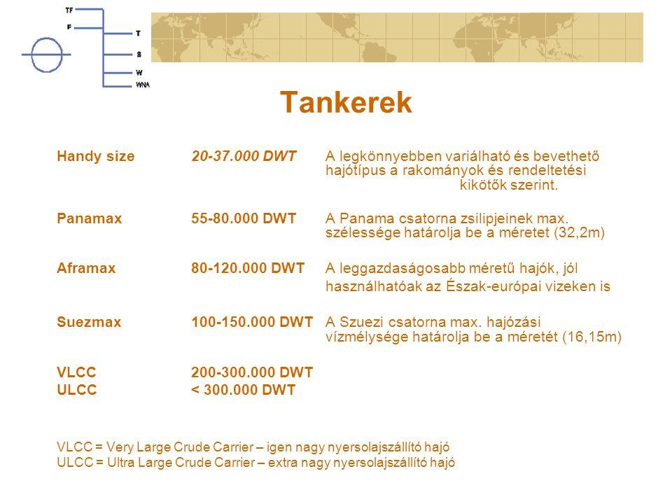 Tankerek Handy size 20-37.000 DWT A legkönnyebben variálható és bevethető hajótípus a rakományok és rendeltetési kikötők szerint.