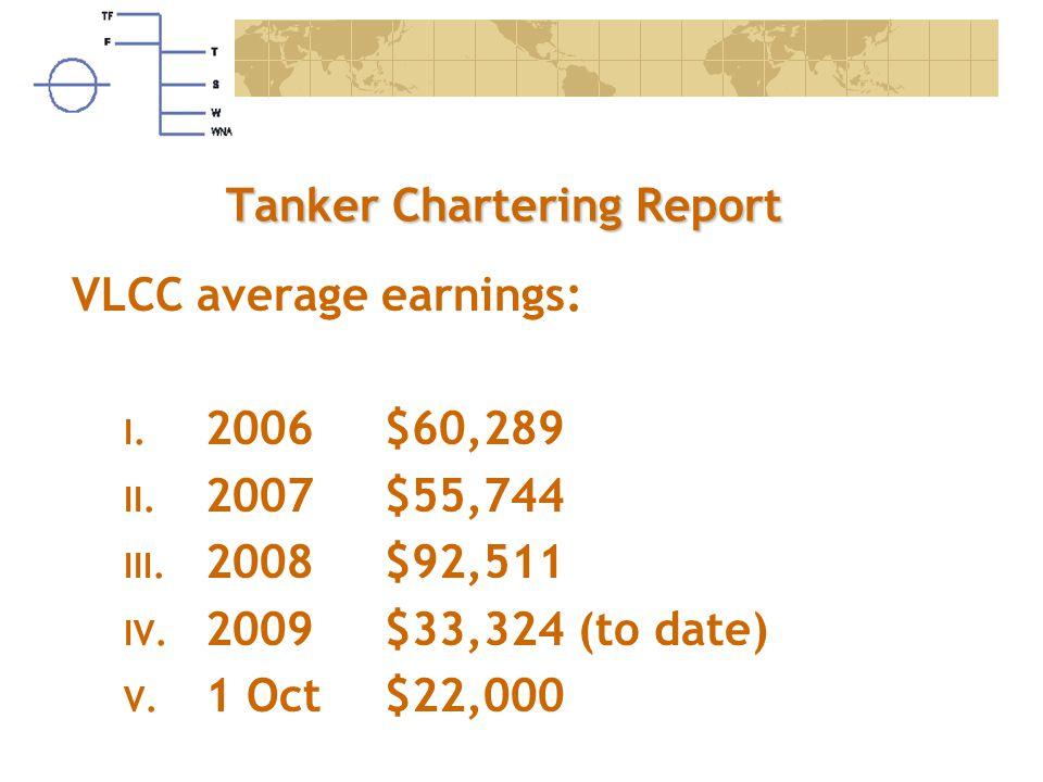 Tanker Chartering Report
