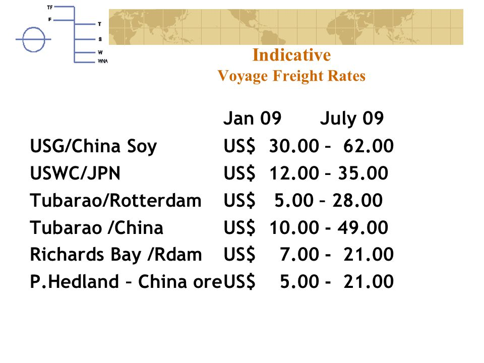 Indicative Voyage Freight Rates