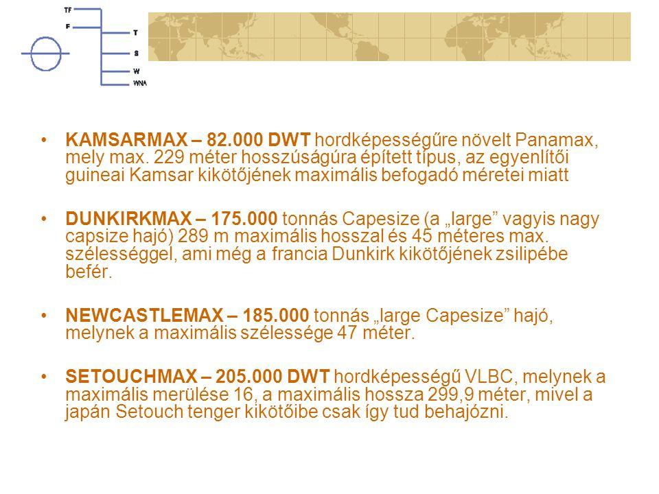 KAMSARMAX – 82. 000 DWT hordképességűre növelt Panamax, mely max