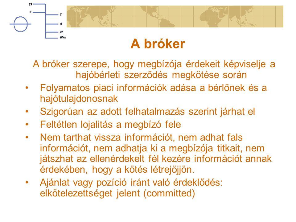 A bróker A bróker szerepe, hogy megbízója érdekeit képviselje a hajóbérleti szerződés megkötése során.