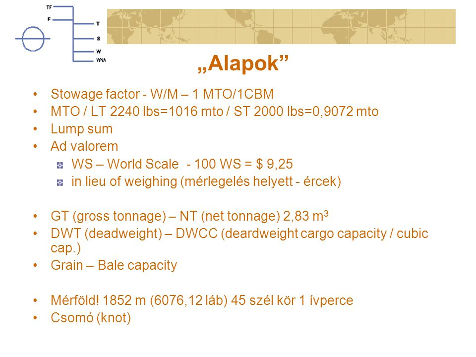 """Alapok Stowage factor - W/M – 1 MTO/1CBM"