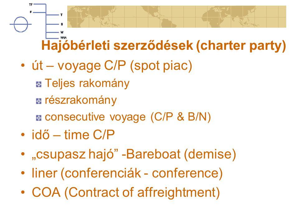 Hajóbérleti szerződések (charter party)