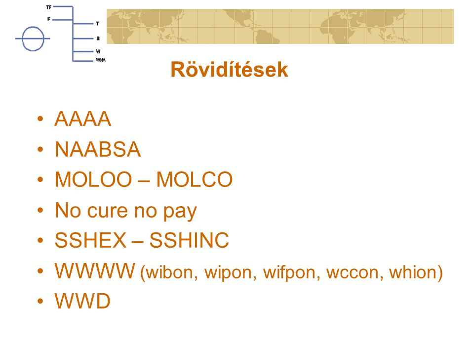 Rövidítések AAAA. NAABSA. MOLOO – MOLCO. No cure no pay. SSHEX – SSHINC. WWWW (wibon, wipon, wifpon, wccon, whion)