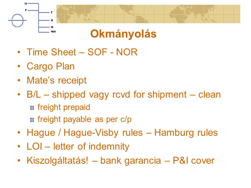 Okmányolás Time Sheet – SOF - NOR Cargo Plan Mate's receipt