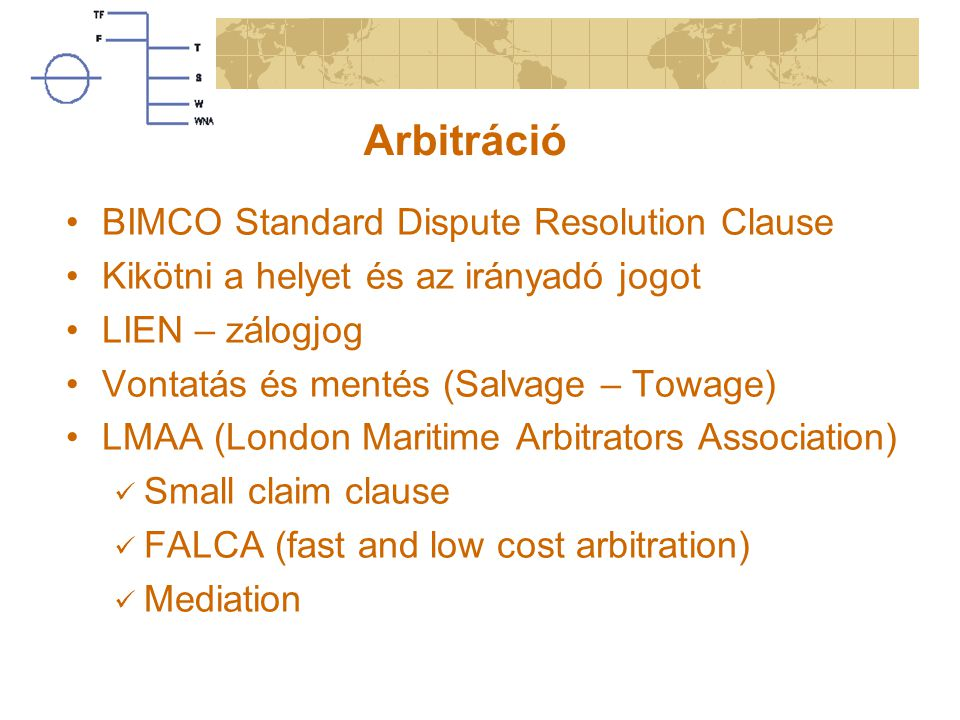 Arbitráció BIMCO Standard Dispute Resolution Clause