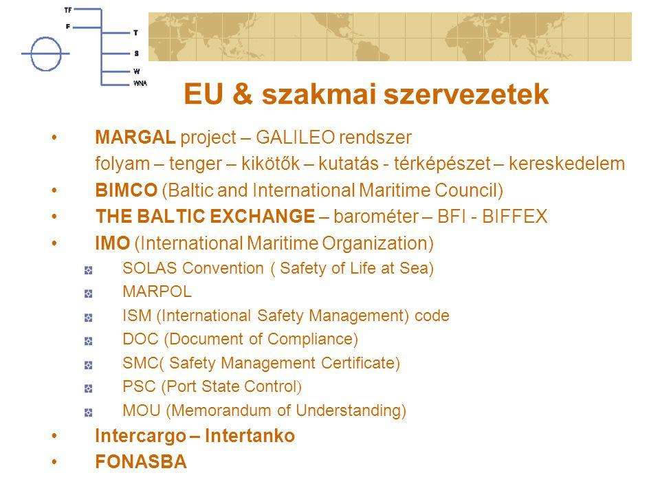 EU & szakmai szervezetek