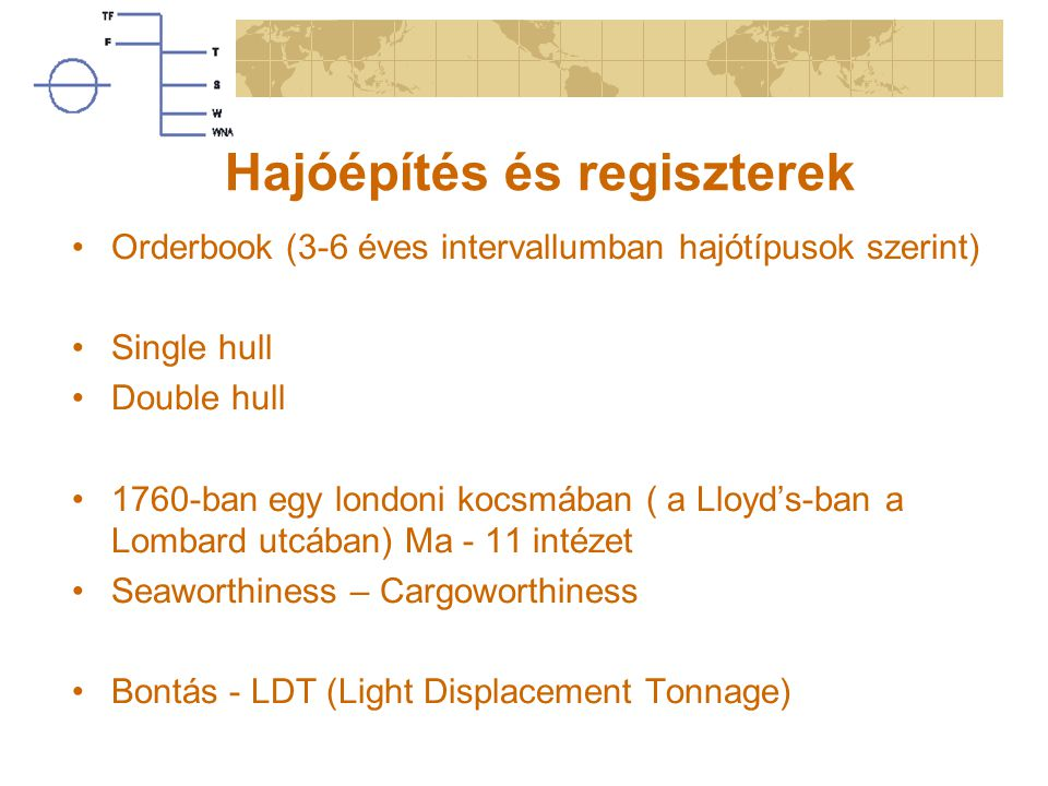 Hajóépítés és regiszterek