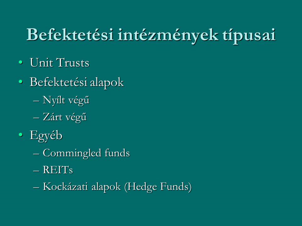 Befektetési intézmények típusai