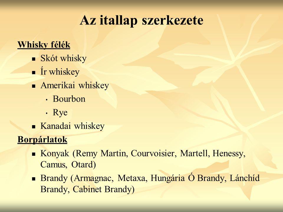 Az itallap szerkezete Whisky félék Skót whisky Ír whiskey