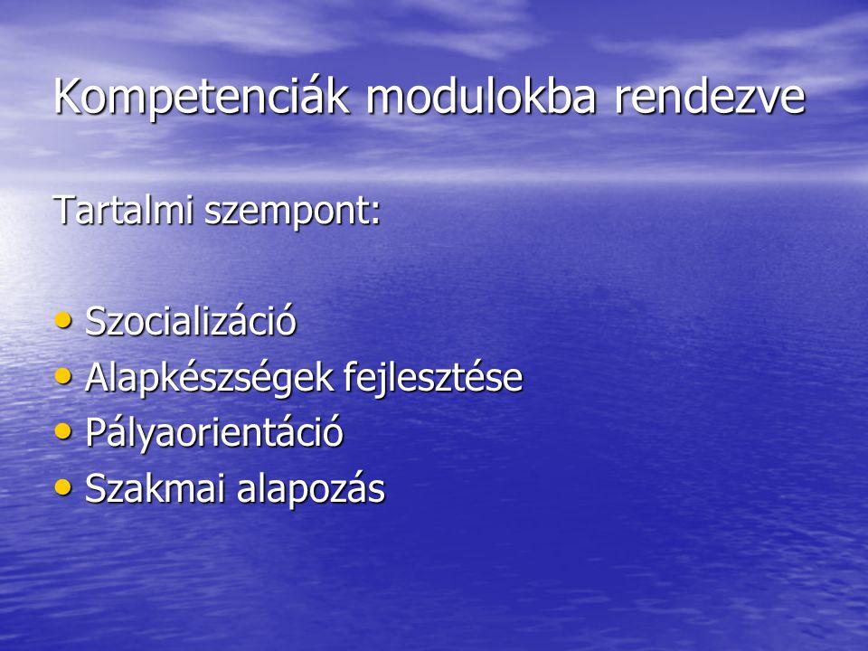 Kompetenciák modulokba rendezve