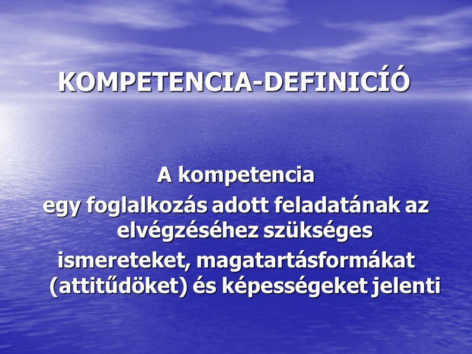 KOMPETENCIA-DEFINICÍÓ