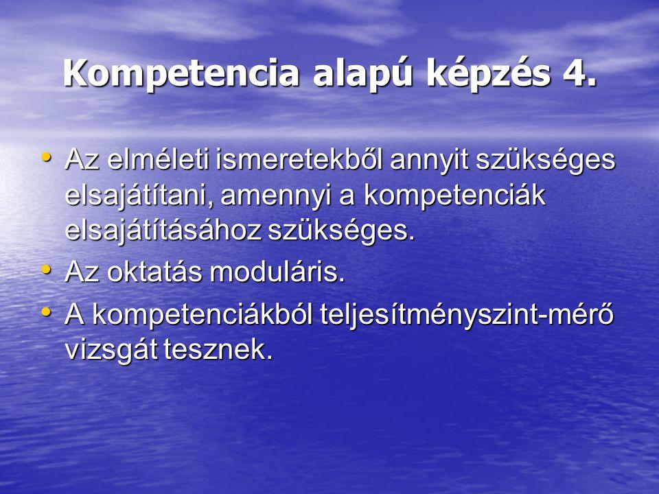 Kompetencia alapú képzés 4.