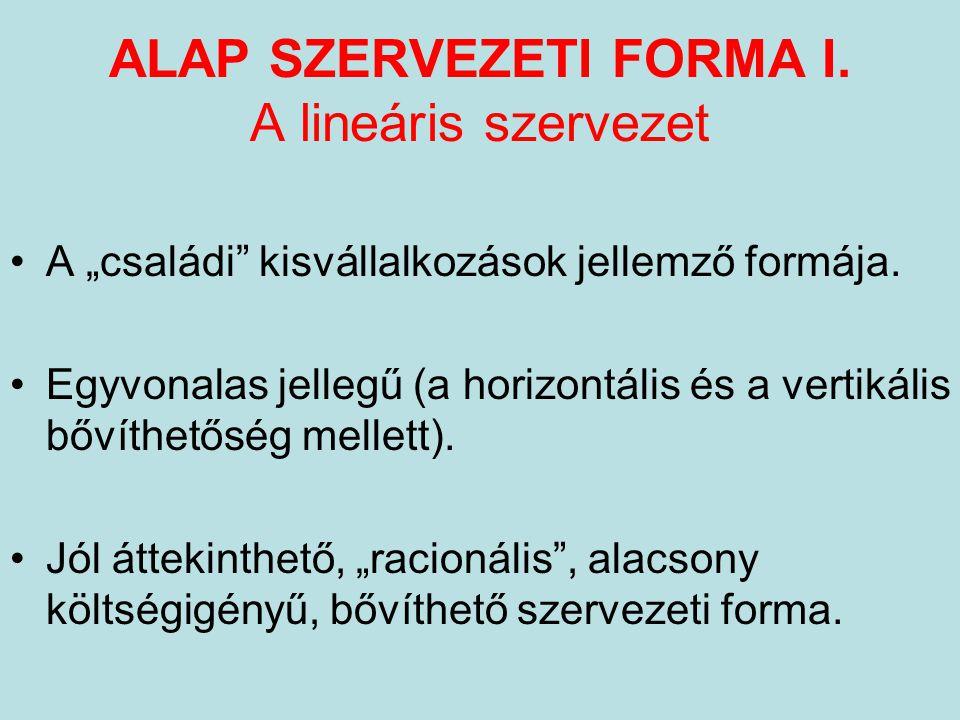 ALAP SZERVEZETI FORMA I. A lineáris szervezet