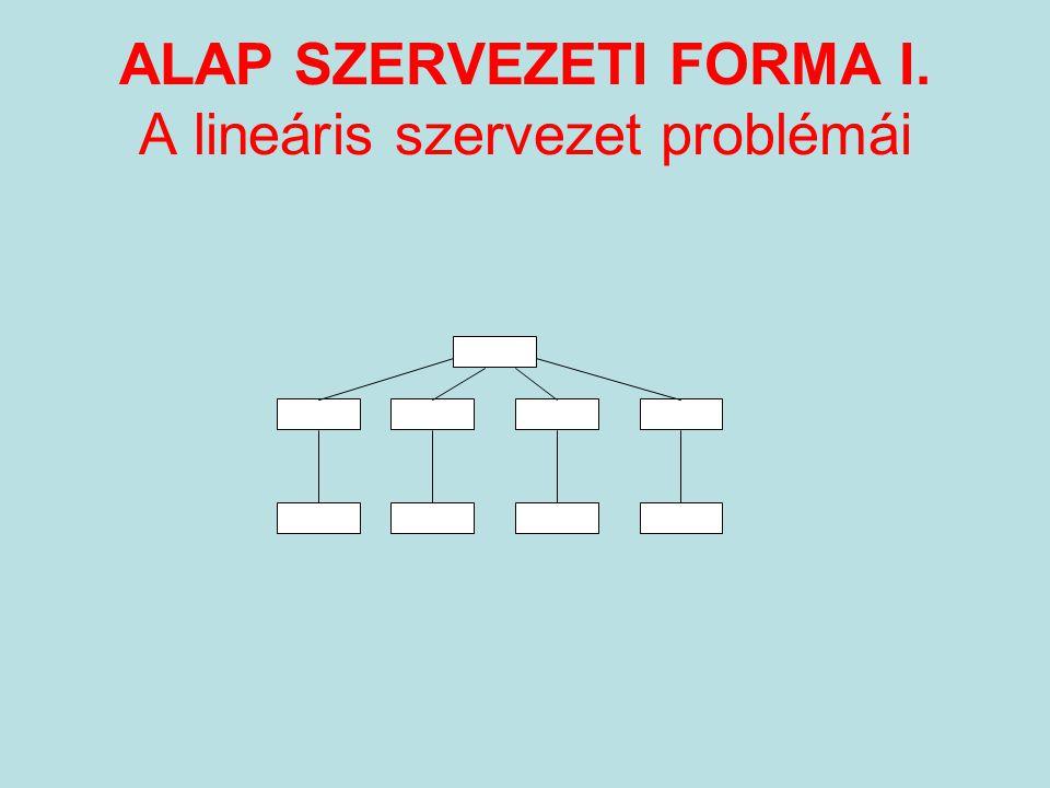 ALAP SZERVEZETI FORMA I. A lineáris szervezet problémái