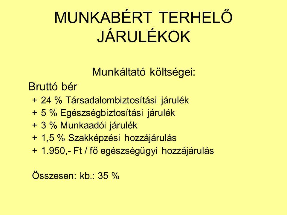 MUNKABÉRT TERHELŐ JÁRULÉKOK