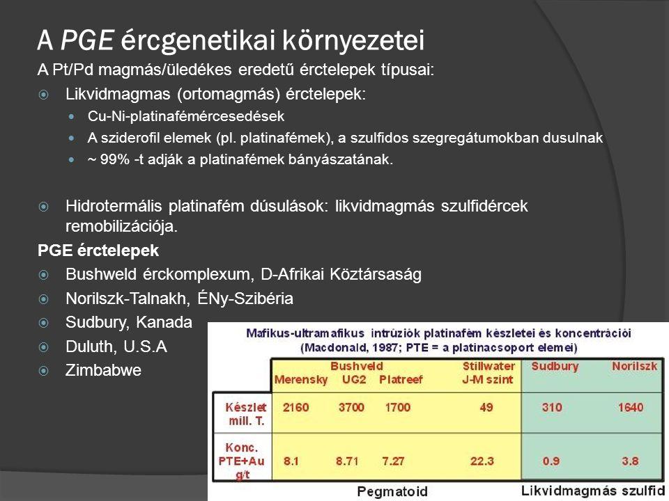 A PGE ércgenetikai környezetei