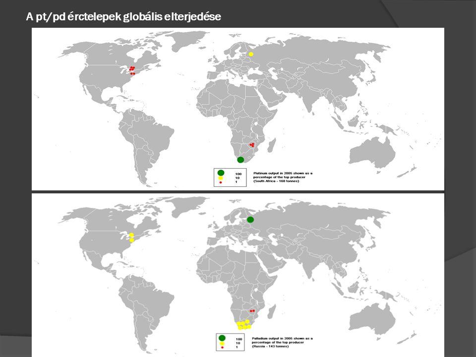 A pt/pd érctelepek globális elterjedése