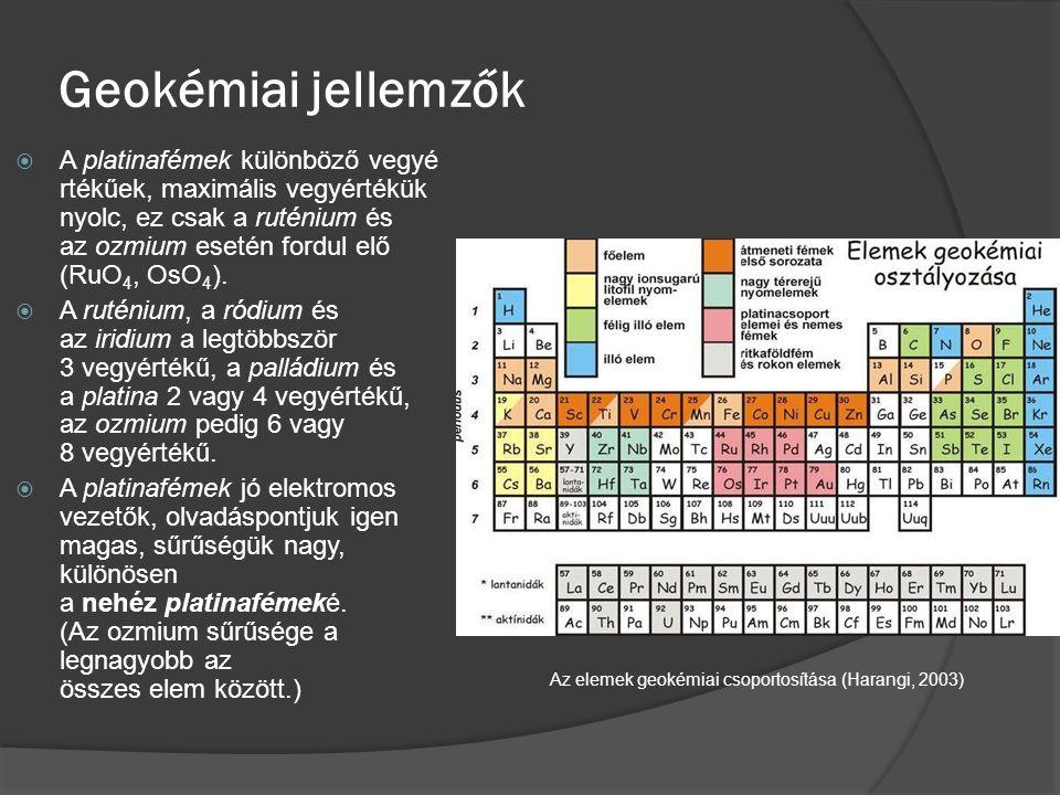 Geokémiai jellemzők
