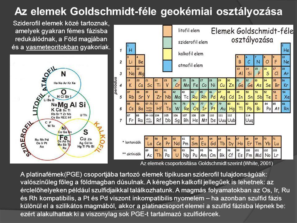 Az elemek Goldschmidt-féle geokémiai osztályozása