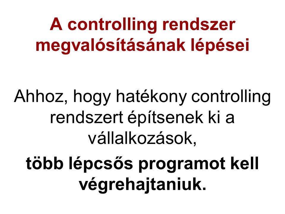 A controlling rendszer megvalósításának lépései