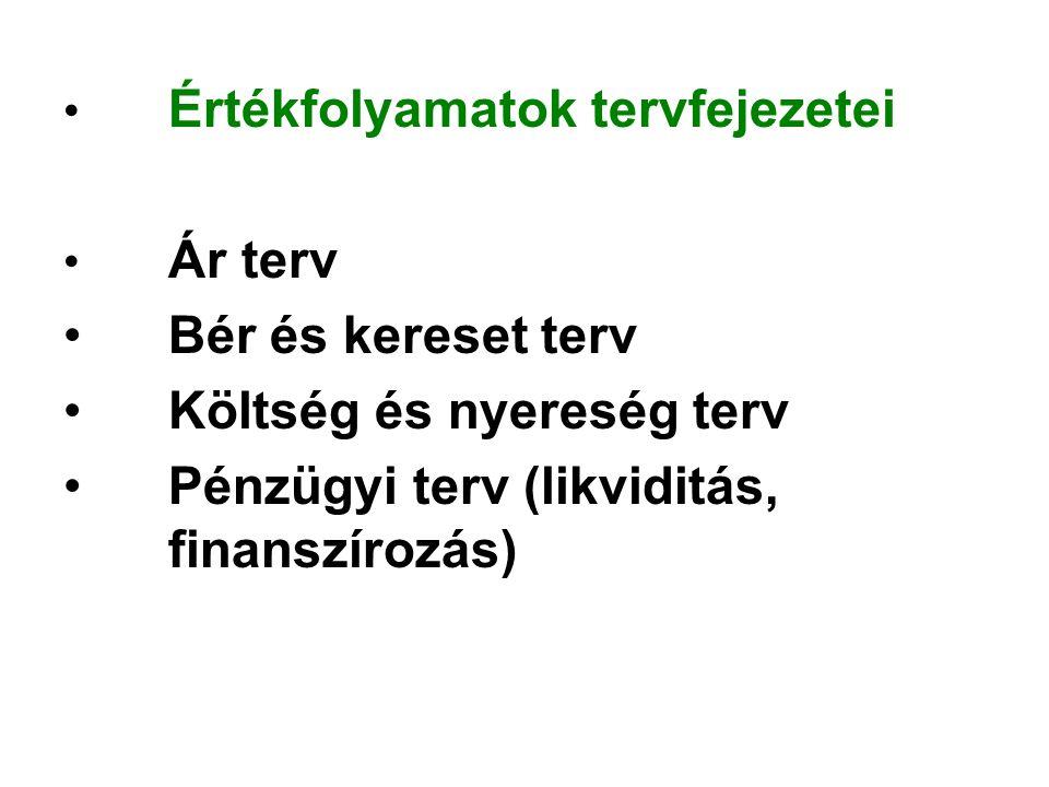 Költség és nyereség terv Pénzügyi terv (likviditás, finanszírozás)