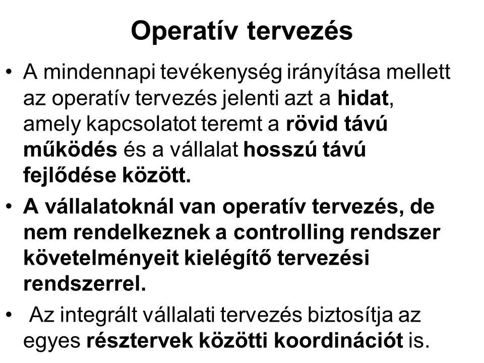 Operatív tervezés