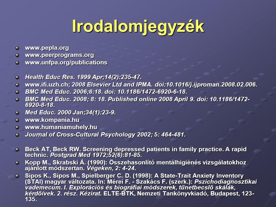 Irodalomjegyzék www.pepla.org www.peerprograms.org