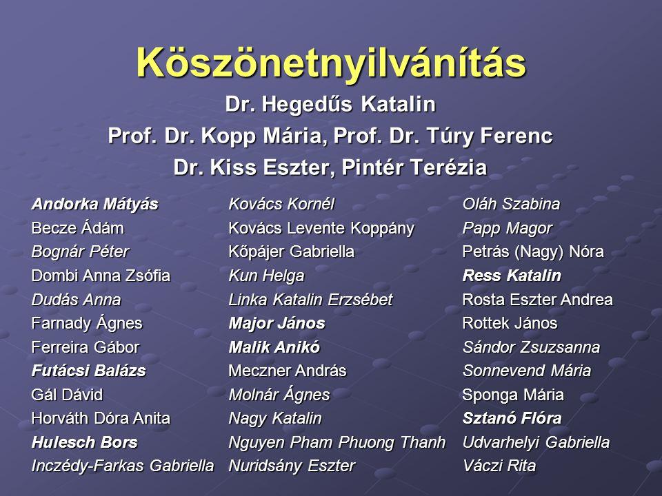 Köszönetnyilvánítás Dr. Hegedűs Katalin