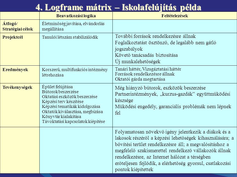 4. Logframe mátrix – Iskolafelújítás példa