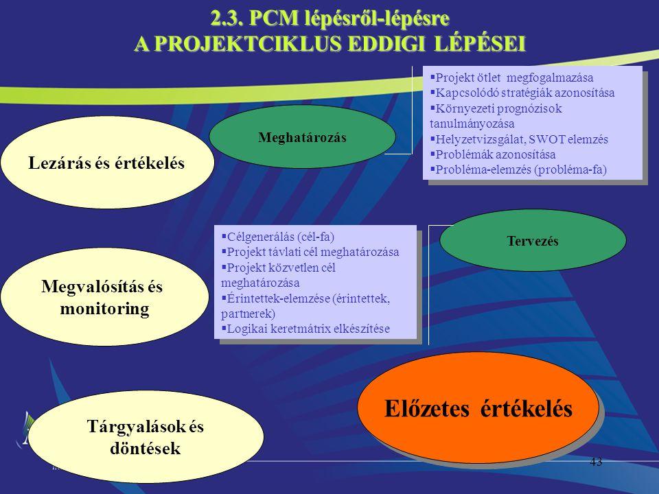 Előzetes értékelés 2.3. PCM lépésről-lépésre