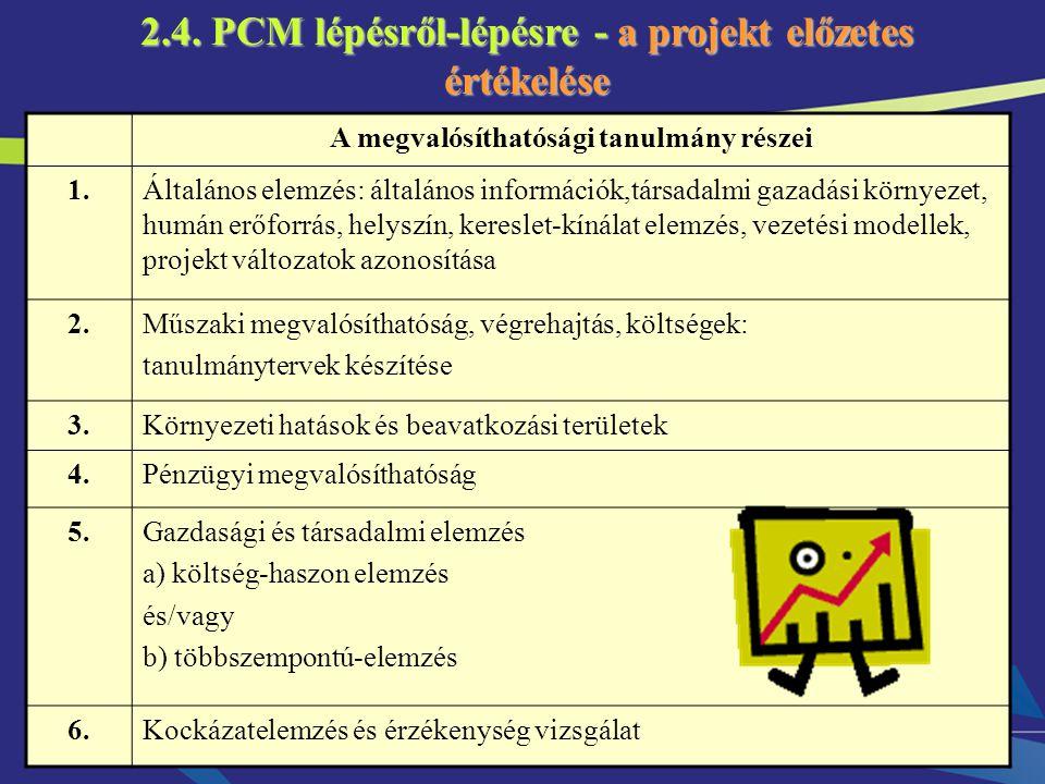 2.4. PCM lépésről-lépésre - a projekt előzetes értékelése