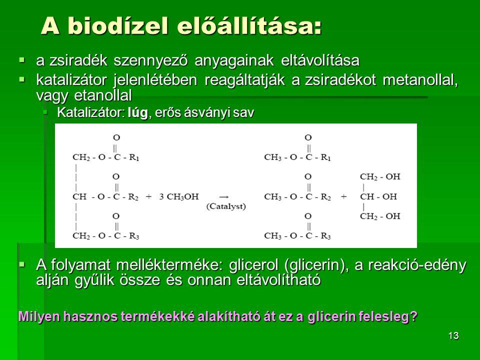 A biodízel előállítása: