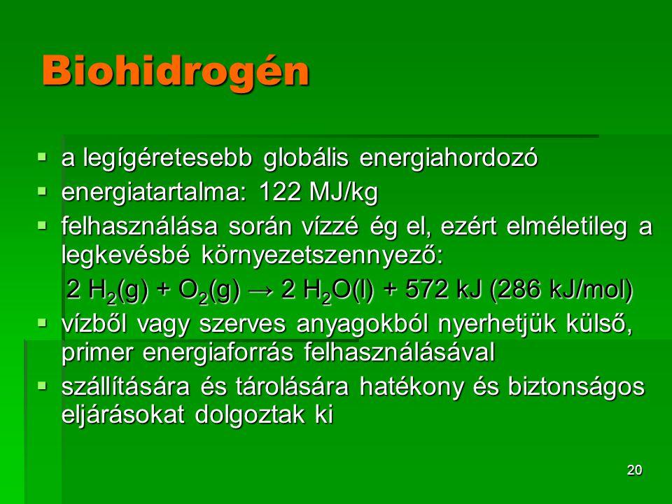 2 H2(g) + O2(g) → 2 H2O(l) + 572 kJ (286 kJ/mol)
