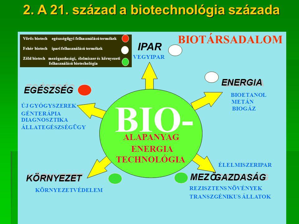 BIO- BIO- BIO- 2. A 21. század a biotechnológia százada BIOTÁRSADALOM