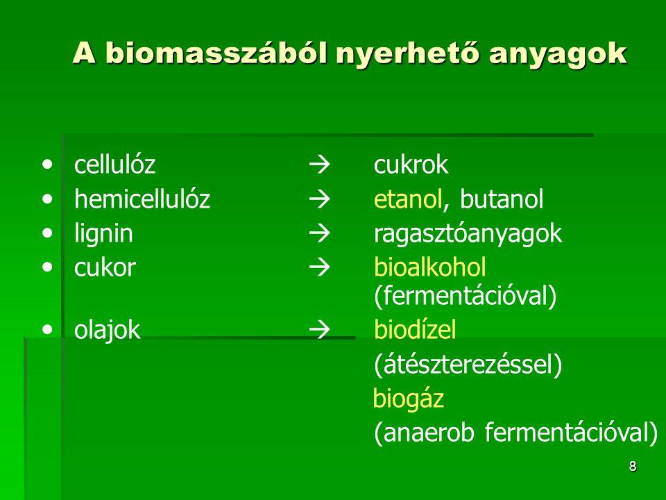 A biomasszából nyerhető anyagok