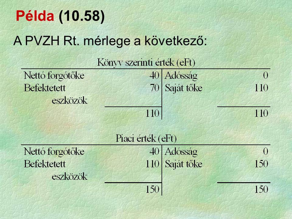 Példa (10.58) A PVZH Rt. mérlege a következő: