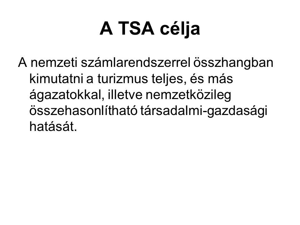 A TSA célja