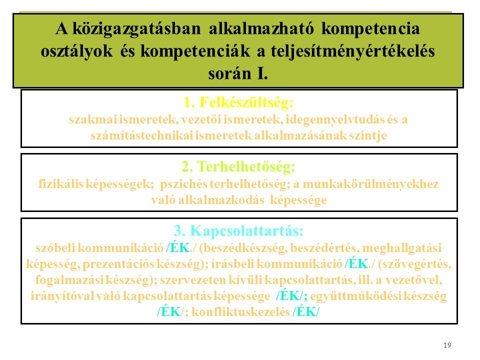 A közigazgatásban alkalmazható kompetencia osztályok és kompetenciák a teljesítményértékelés során I.