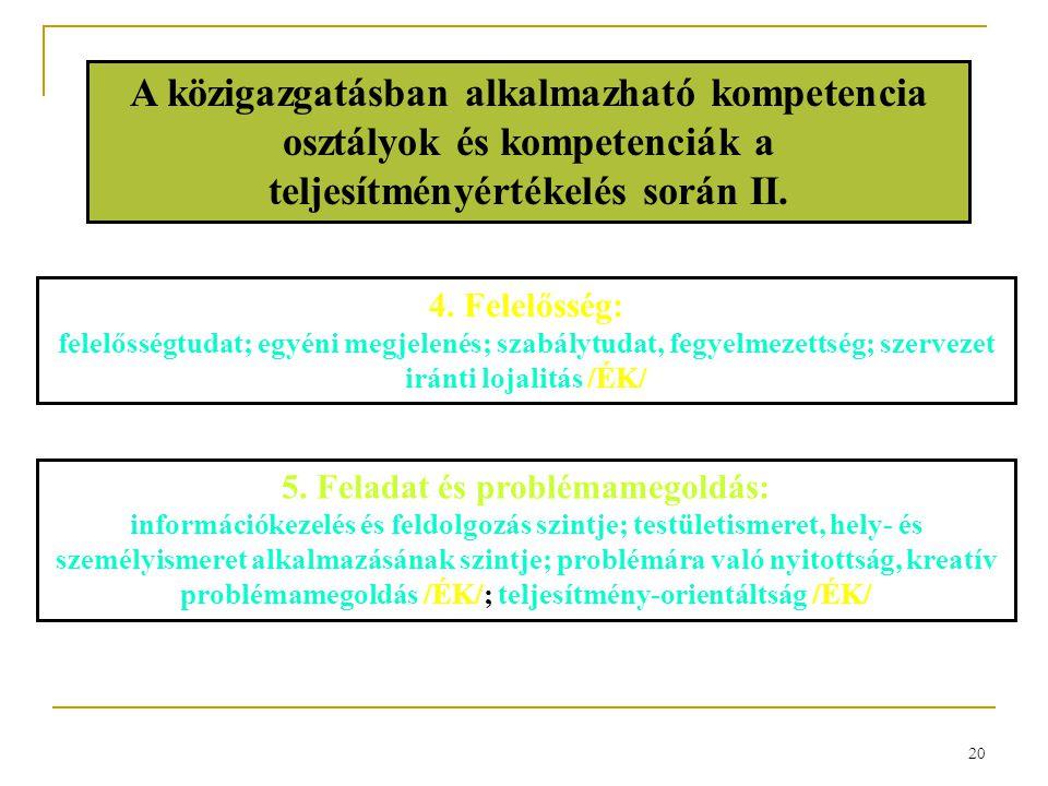 A közigazgatásban alkalmazható kompetencia osztályok és kompetenciák a teljesítményértékelés során II.