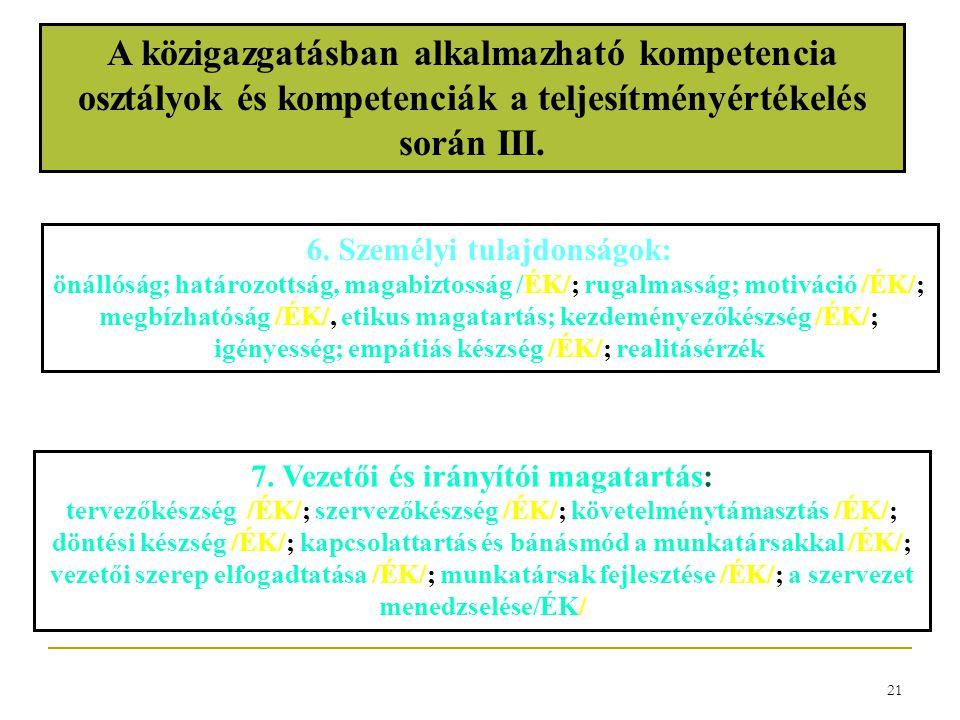 A közigazgatásban alkalmazható kompetencia osztályok és kompetenciák a teljesítményértékelés során III.