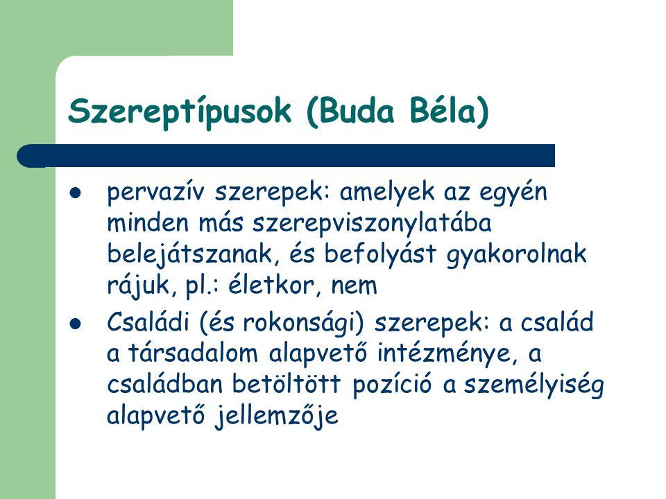 Szereptípusok (Buda Béla)