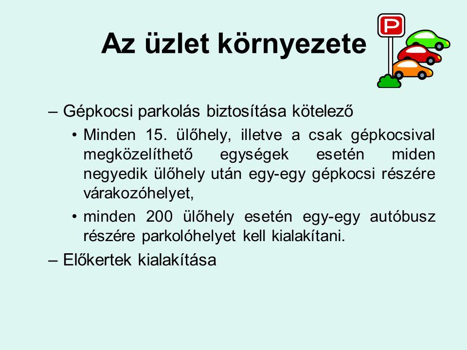 Az üzlet környezete Gépkocsi parkolás biztosítása kötelező