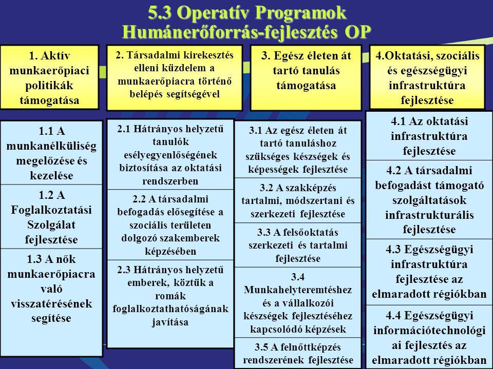 5.3 Operatív Programok Humánerőforrás-fejlesztés OP