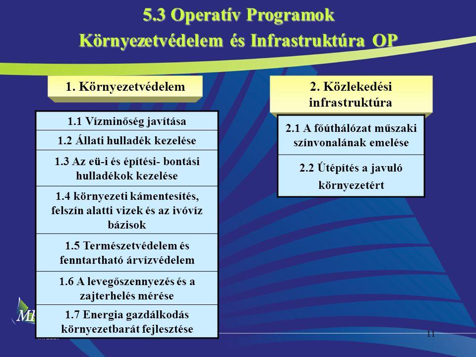 5.3 Operatív Programok Környezetvédelem és Infrastruktúra OP