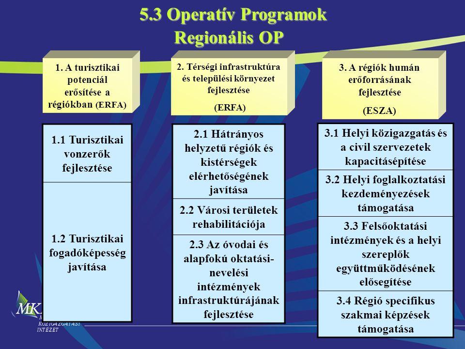 5.3 Operatív Programok Regionális OP